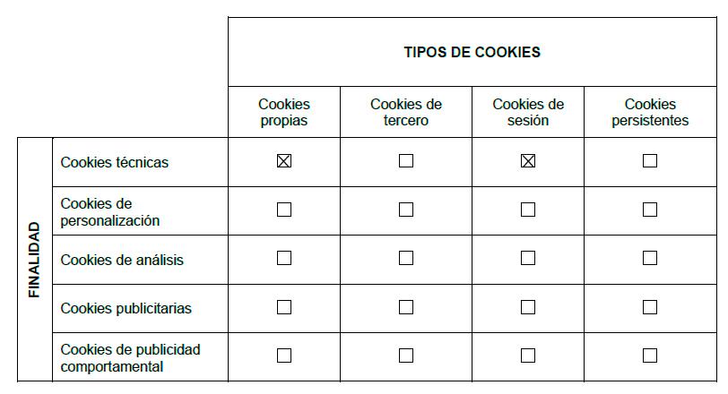 Tabla tipos de cookies
